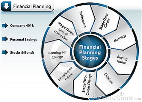 Sample resume financial planning and analysis